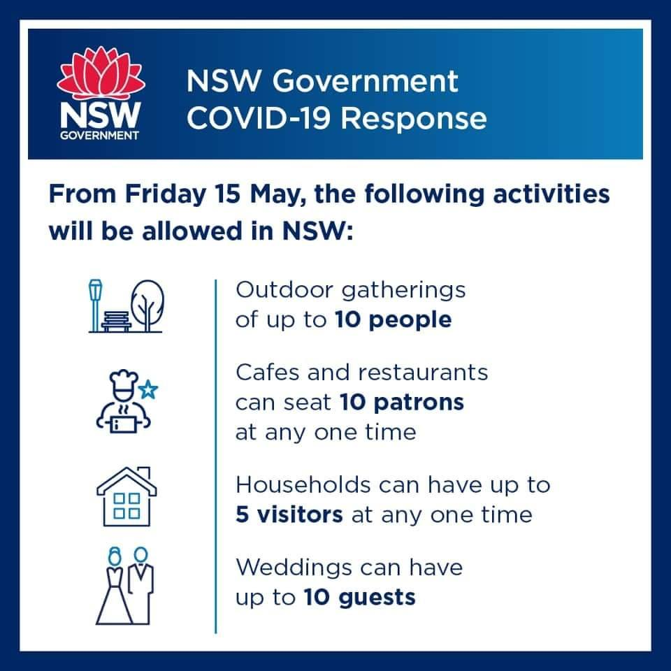 Two New Covid 19 Cases For Northern Nsw Local Health District In Ballina 1 And One From Overseas Who Remains In Sydney As Restrictions Ease Tweed Valley Weekly